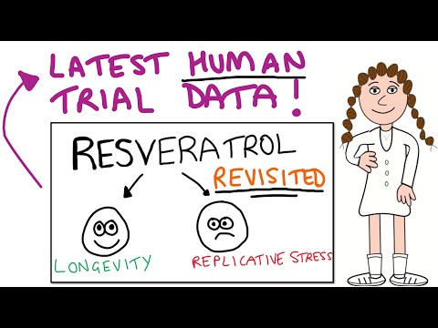 Resveratrol human trials – latest reports